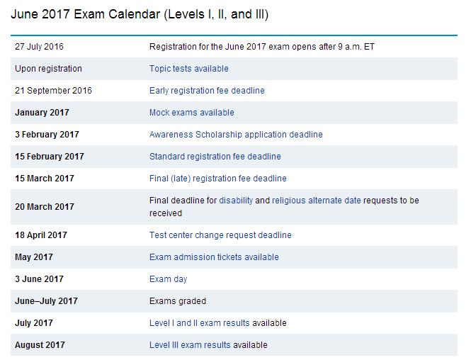 cfa考试,cfa考试时间,2016cfa考试时间,2016年cfa考试