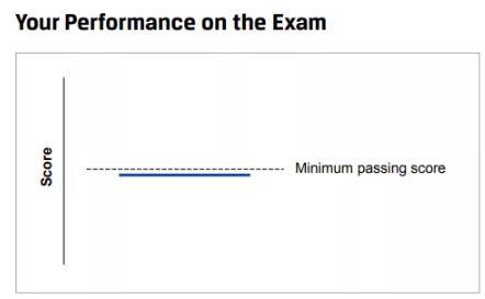 cfa,cfa培训,cfa考试