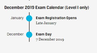 「公告」2019年12月CFA一阶段报名3月27日截止!