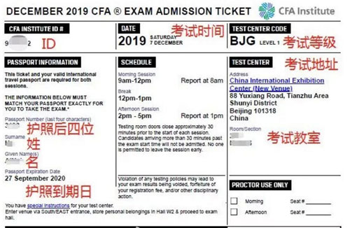 12月CFA考生内参,CFA考前5件事要关注(干货)