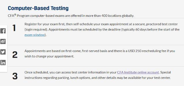 2021年CFA考试,2021年cfa报名,cfa2021年考点