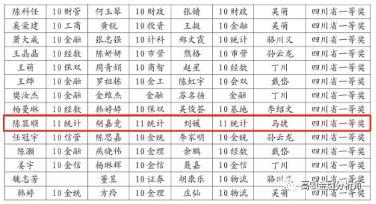"""CFA行业资讯:92年""""券商首席分析师""""亮相,从业4年实现三级跳"""